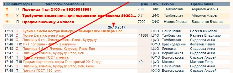 список объявлений на zol.ru